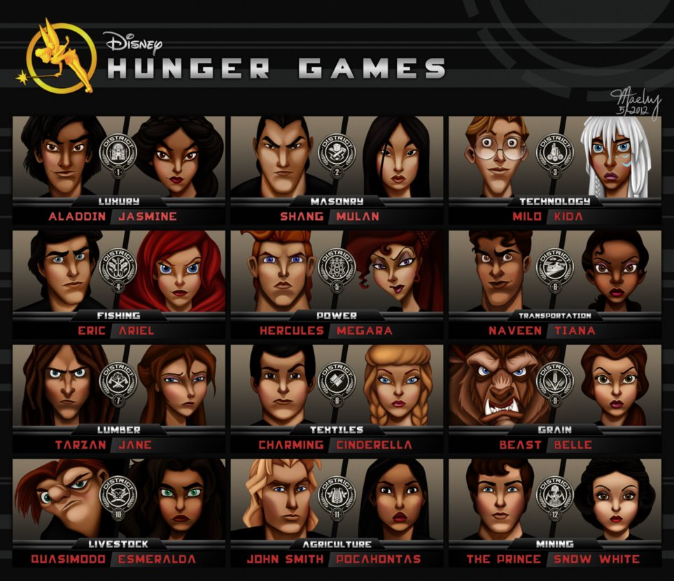 Disney Hunger Games Fan Art! | Tributes Indonesia